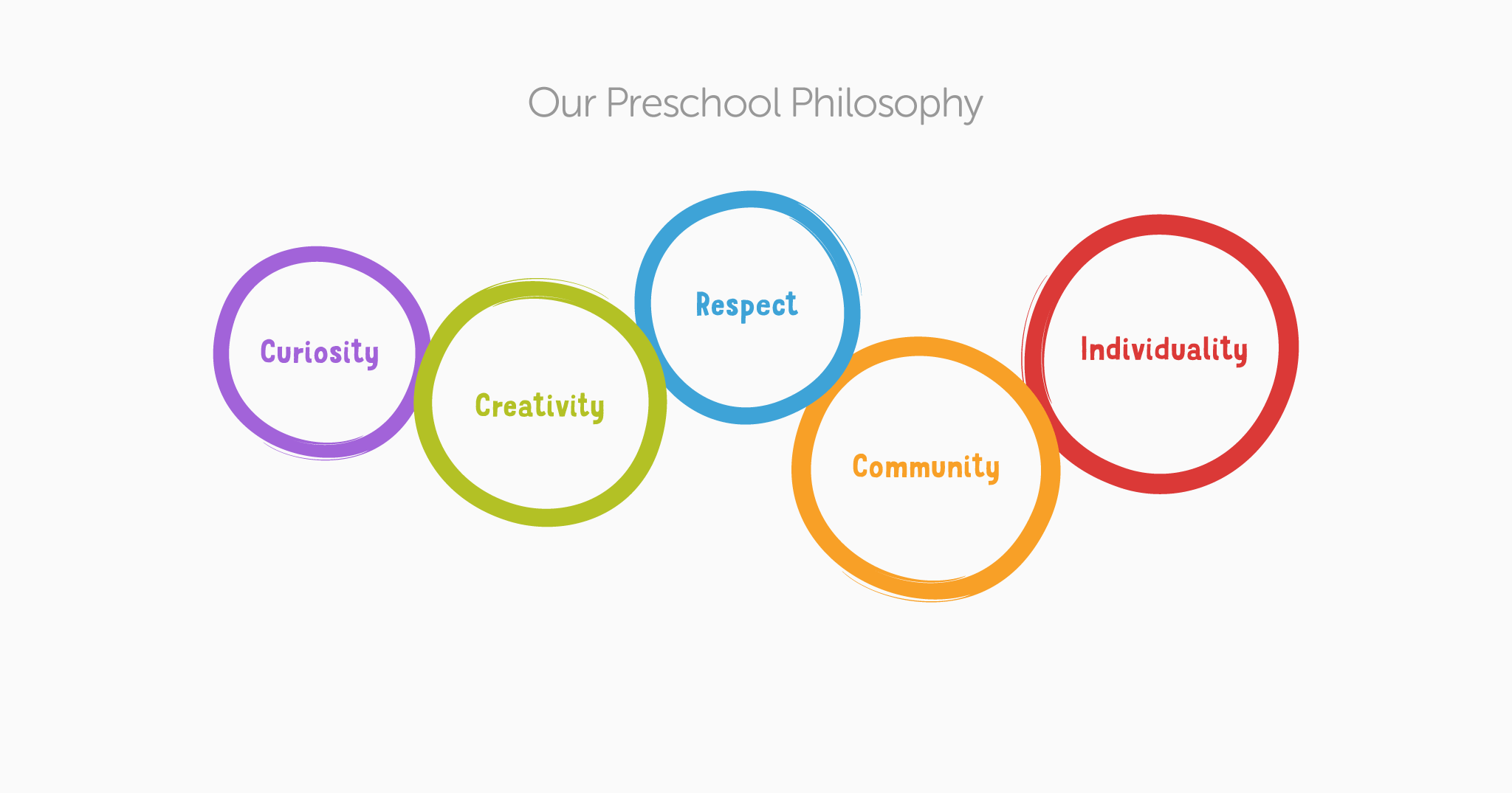 The First School philosophy